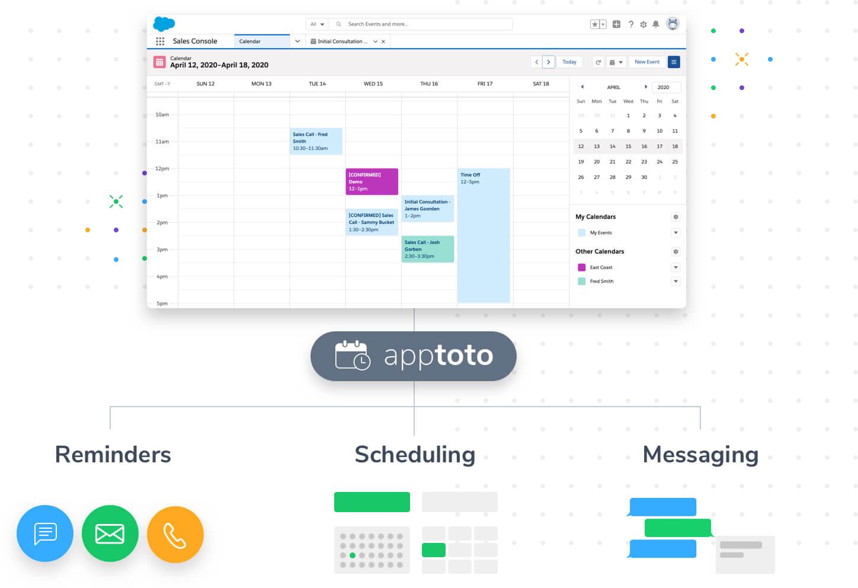 Salesforce calendar